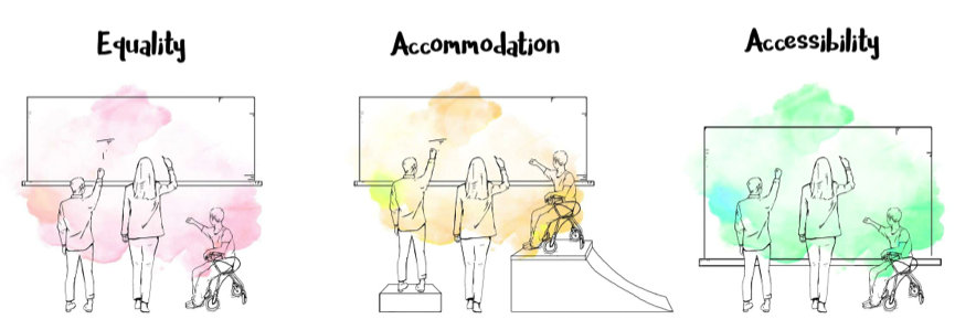 Equality, Accommodation and Accessibility in Education